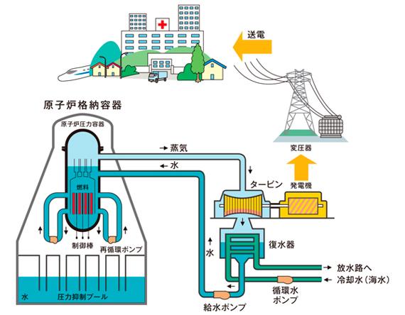 J-POWER | 電源開発株式会社 | ...