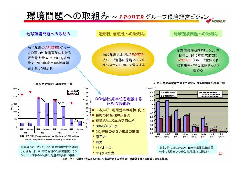 2007年度経営計画説明会資料プレゼン資料Page: 14